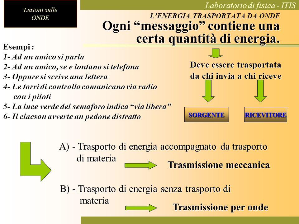 A) - Trasporto di energia accompagnato da trasporto di materia