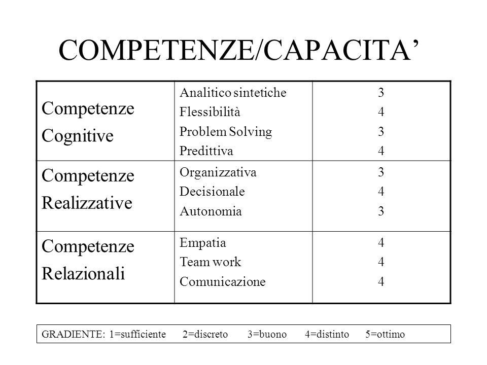 COMPETENZE/CAPACITA'