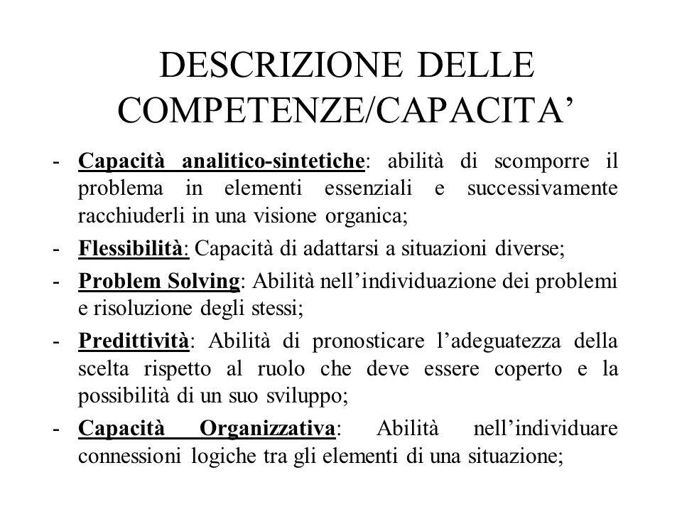 DESCRIZIONE DELLE COMPETENZE/CAPACITA'