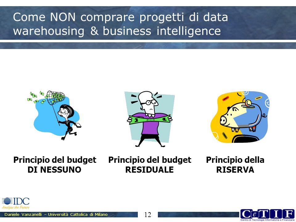 Come NON comprare progetti di data warehousing & business intelligence