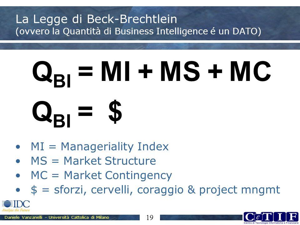 La Legge di Beck-Brechtlein (ovvero la Quantità di Business Intelligence é un DATO)