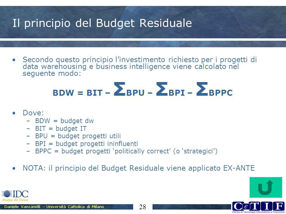 Il principio del Budget Residuale