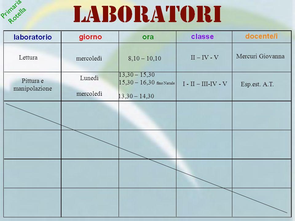 Primaria Rotella Lettura II – IV - V Mercuri Giovanna mercoledì