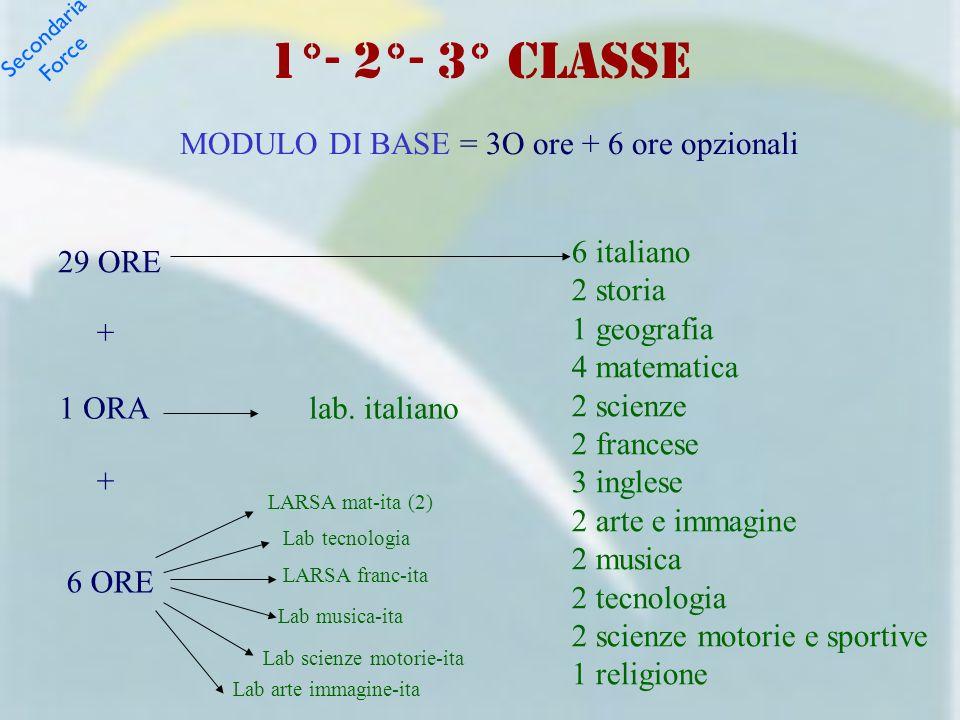 1°- 2°- 3° CLASSE MODULO DI BASE = 3O ore + 6 ore opzionali 6 italiano