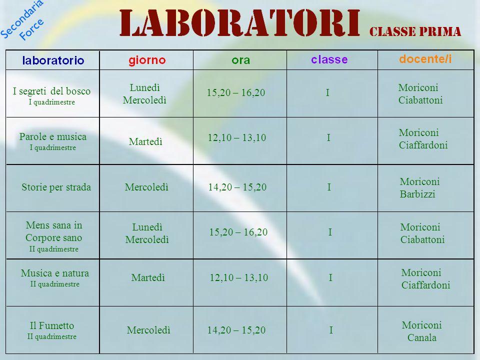 Classe prima Secondaria Force Lunedì Mercoledì Moriconi Ciabattoni