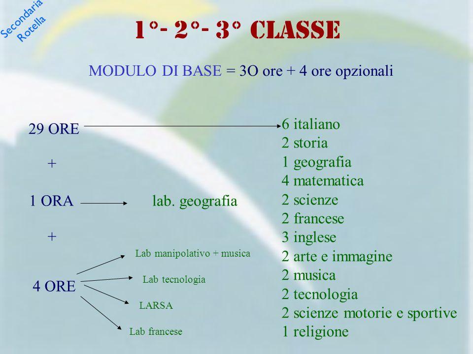 1°- 2°- 3° CLASSE MODULO DI BASE = 3O ore + 4 ore opzionali 6 italiano