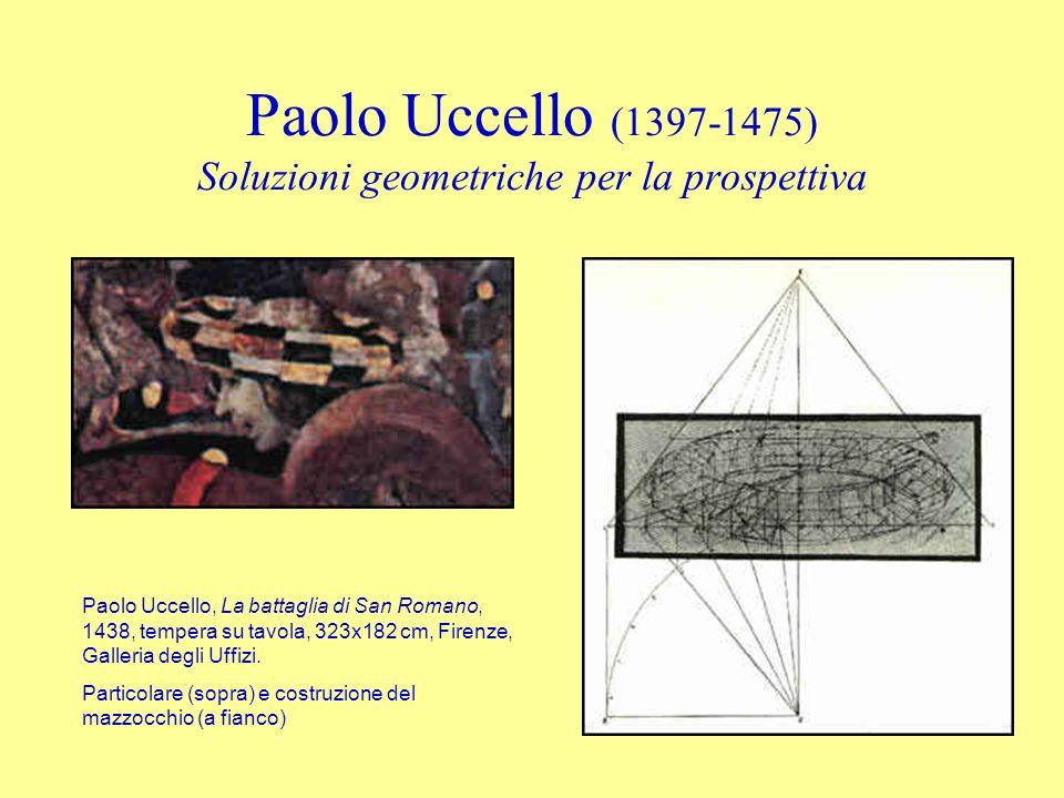 Paolo Uccello (1397-1475) Soluzioni geometriche per la prospettiva