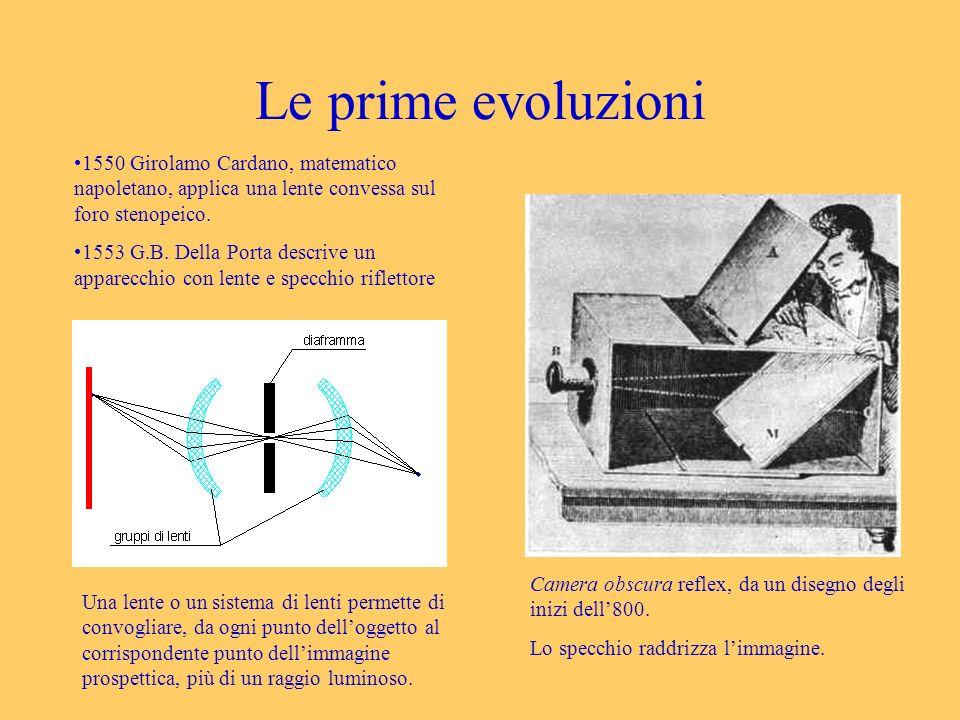Le prime evoluzioni 1550 Girolamo Cardano, matematico napoletano, applica una lente convessa sul foro stenopeico.