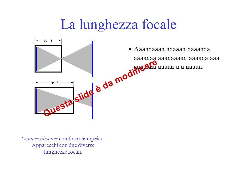 La lunghezza focale Questa slide è da modificare