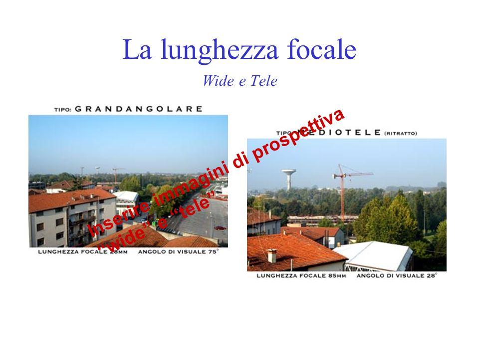 La lunghezza focale Inserire immagini di prospettiva wide e tele