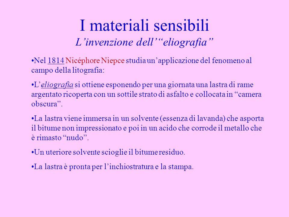 I materiali sensibili L'invenzione dell' eliografia