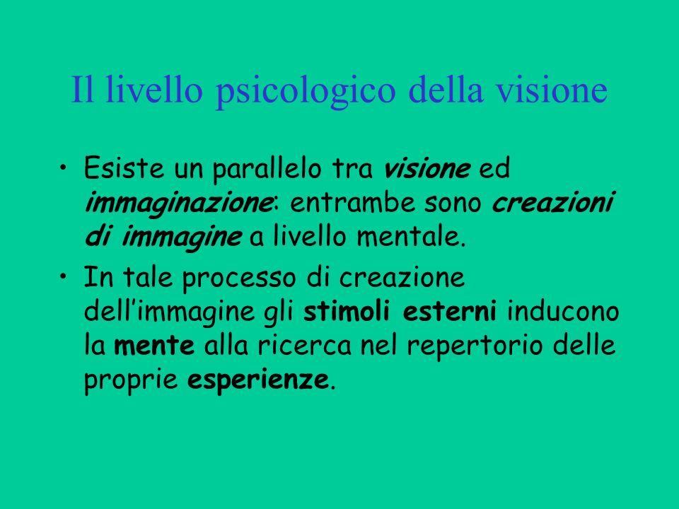 Il livello psicologico della visione