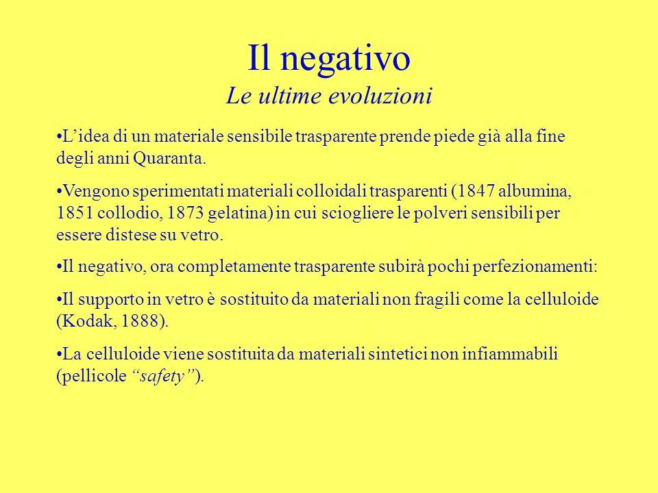 Il negativo Le ultime evoluzioni
