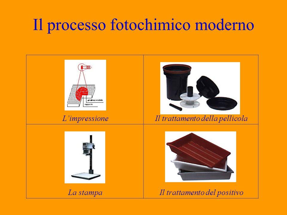 Il processo fotochimico moderno