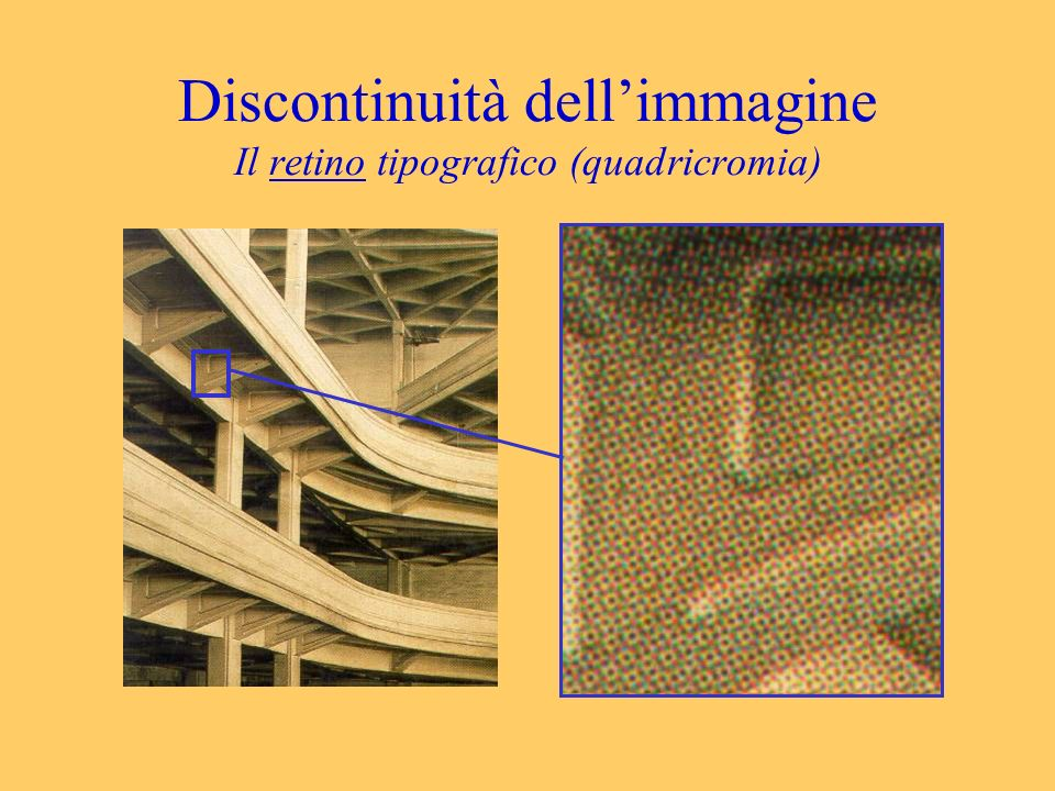 Discontinuità dell'immagine Il retino tipografico (quadricromia)