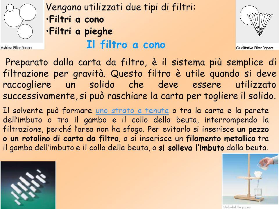 Vengono utilizzati due tipi di filtri: Filtri a cono Filtri a pieghe