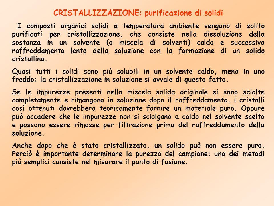 CRISTALLIZZAZIONE: purificazione di solidi