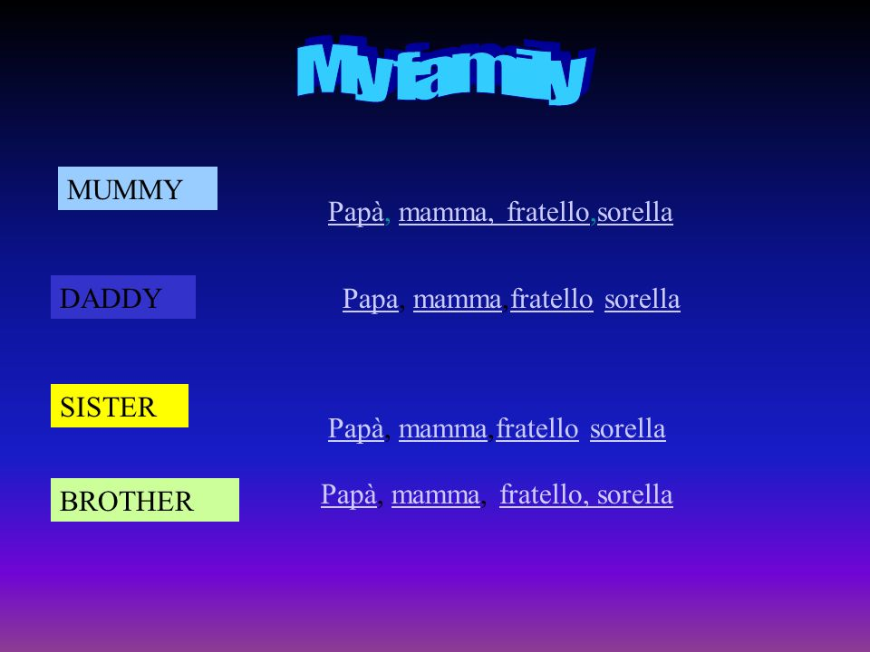 My family MUMMY Papà, mamma, fratello,sorella DADDY