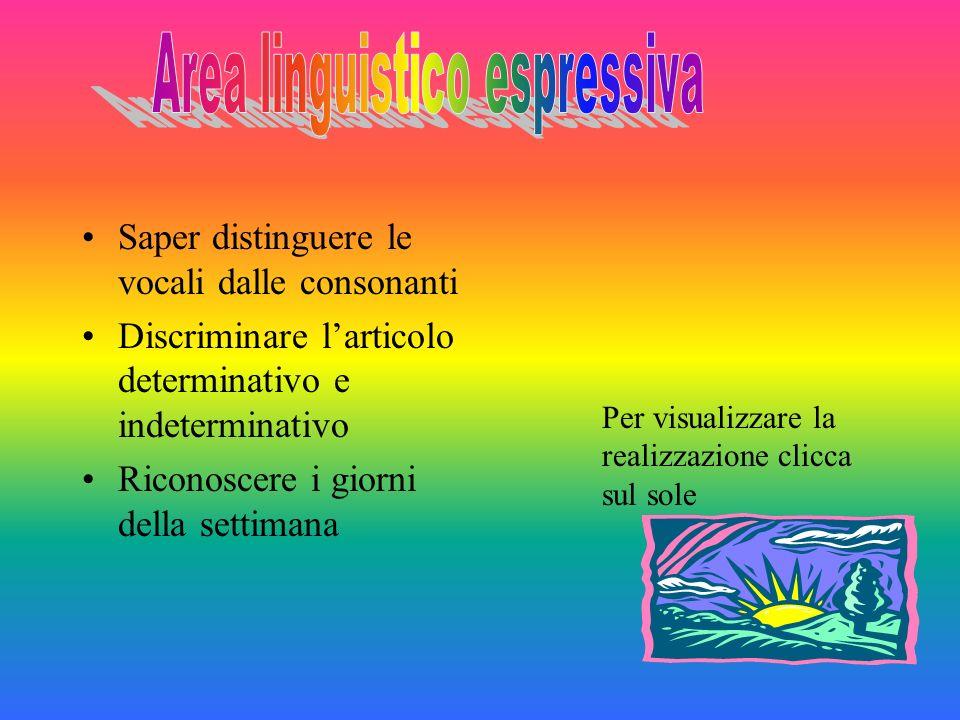 Area linguistico espressiva