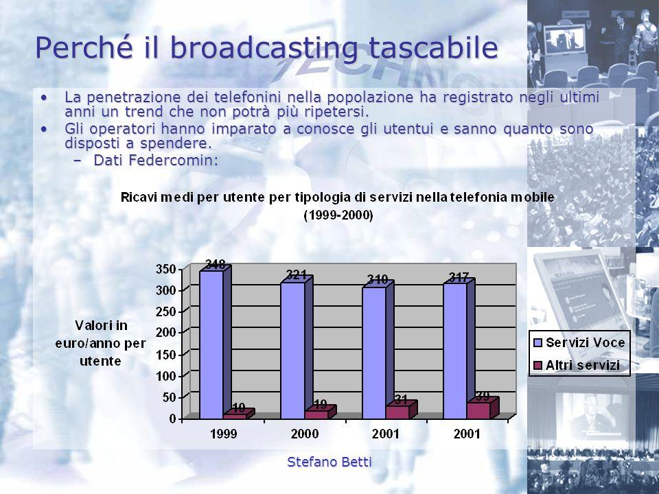 Perché il broadcasting tascabile