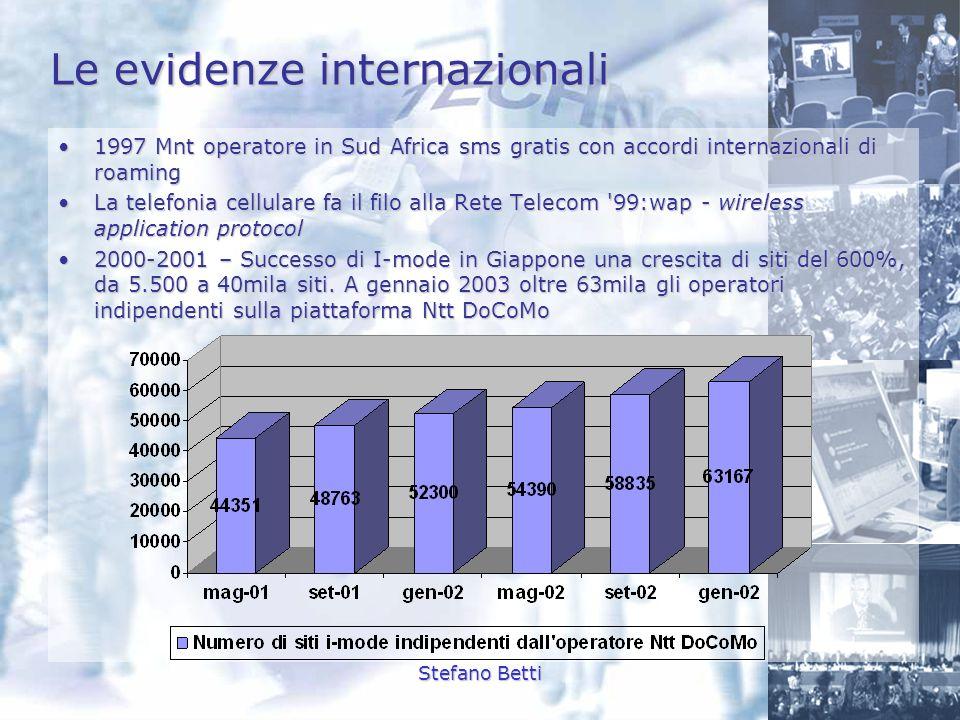 Le evidenze internazionali