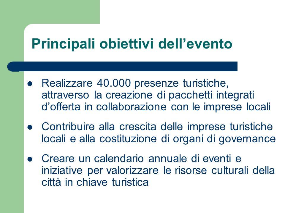 Principali obiettivi dell'evento
