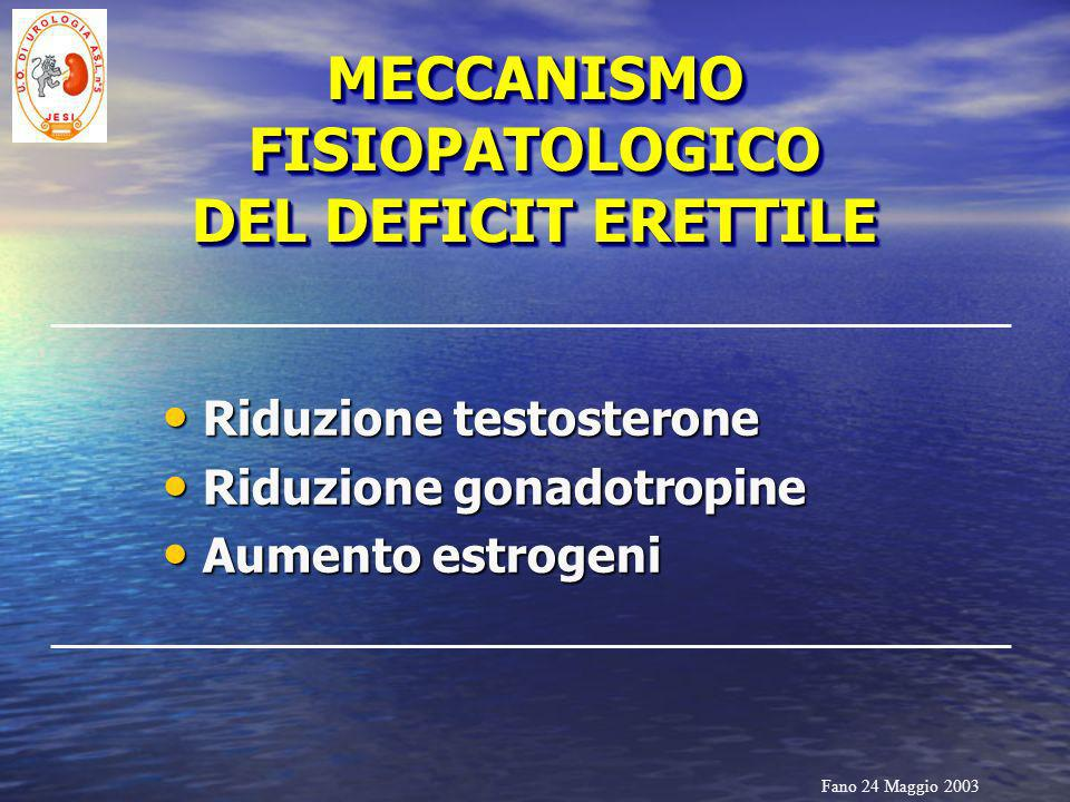 MECCANISMO FISIOPATOLOGICO DEL DEFICIT ERETTILE