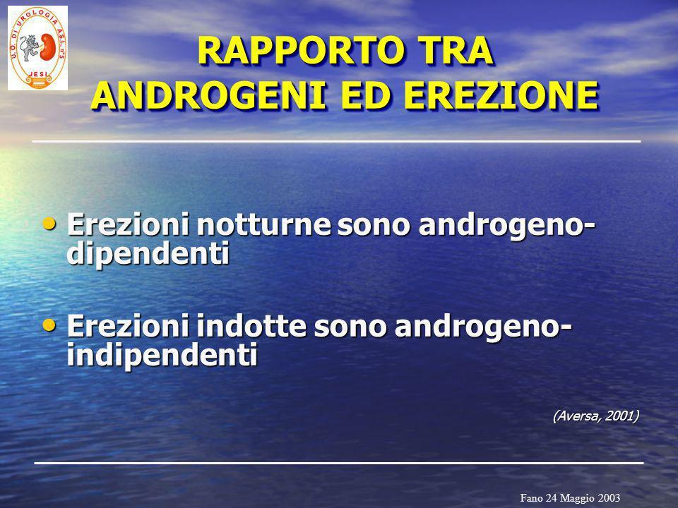 RAPPORTO TRA ANDROGENI ED EREZIONE