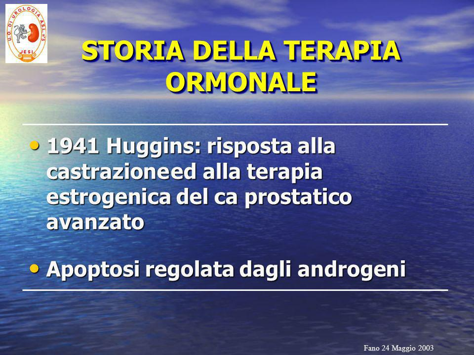 STORIA DELLA TERAPIA ORMONALE