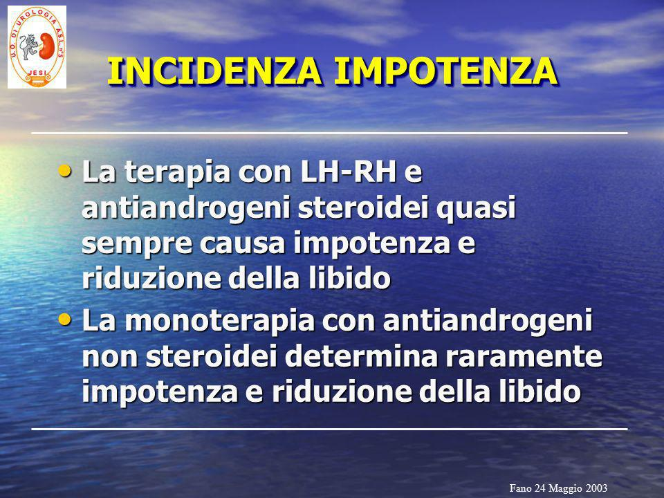 INCIDENZA IMPOTENZA La terapia con LH-RH e antiandrogeni steroidei quasi sempre causa impotenza e riduzione della libido.