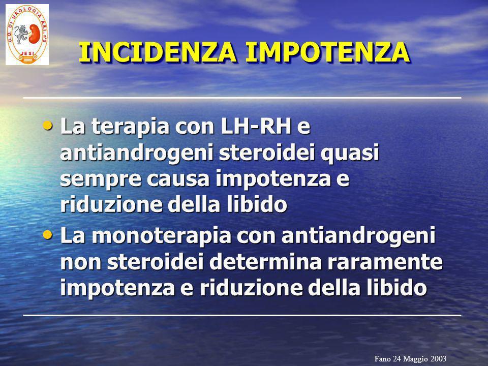 INCIDENZA IMPOTENZALa terapia con LH-RH e antiandrogeni steroidei quasi sempre causa impotenza e riduzione della libido.