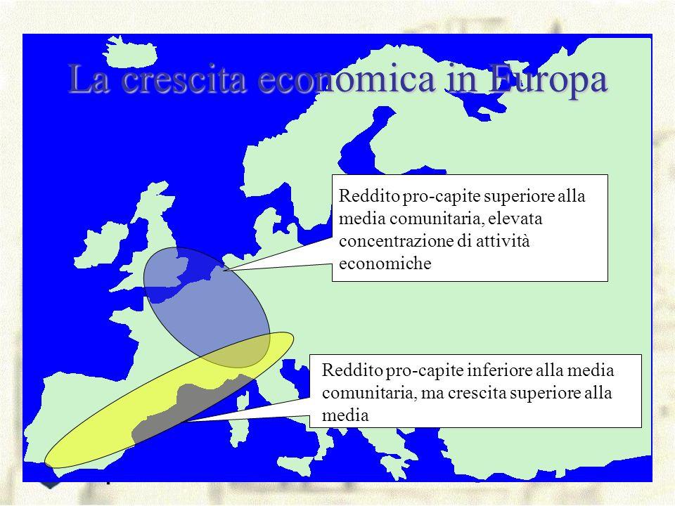 La crescita economica in Europa