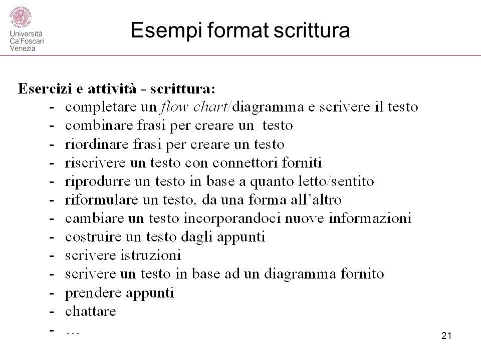 Esempi format scrittura