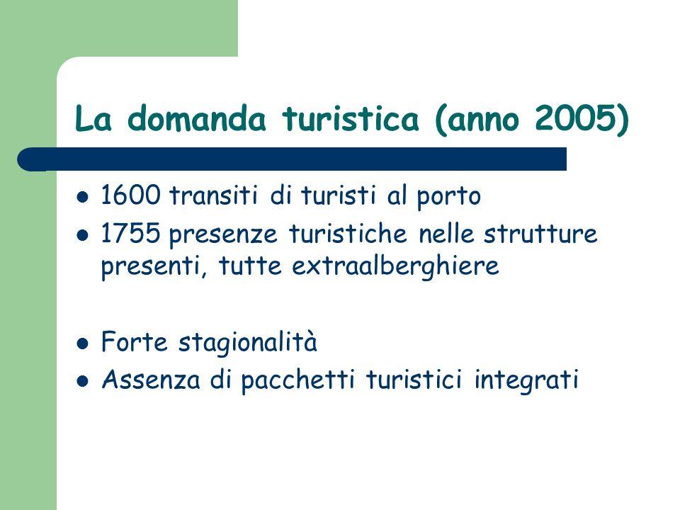 La domanda turistica (anno 2005)