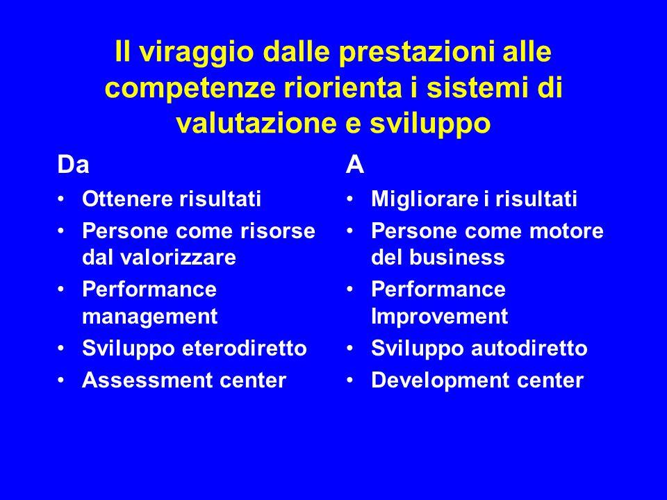 Il viraggio dalle prestazioni alle competenze riorienta i sistemi di valutazione e sviluppo