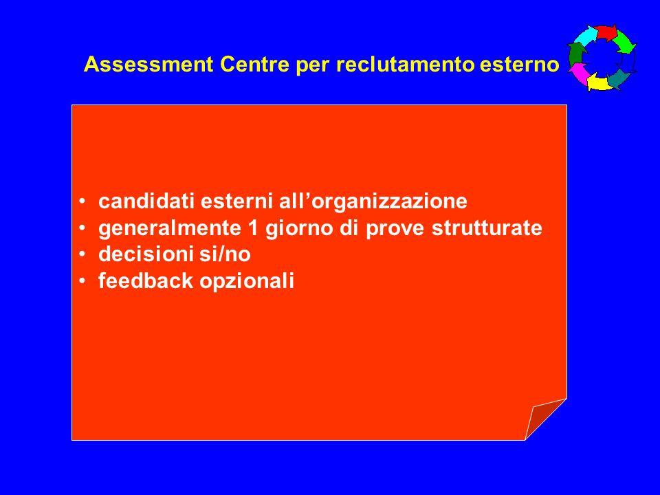 Assessment Centre per reclutamento esterno