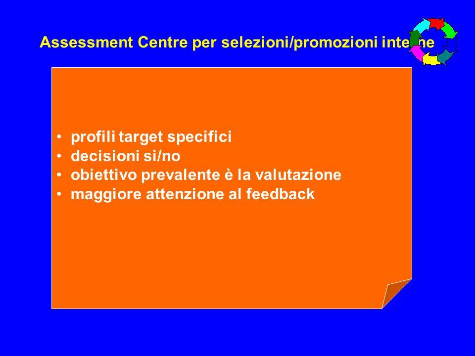 Assessment Centre per selezioni/promozioni interne