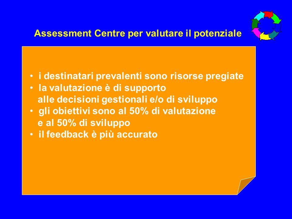 Assessment Centre per valutare il potenziale