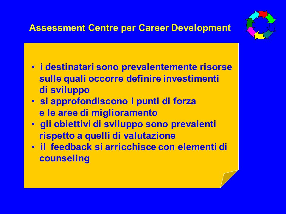 Assessment Centre per Career Development