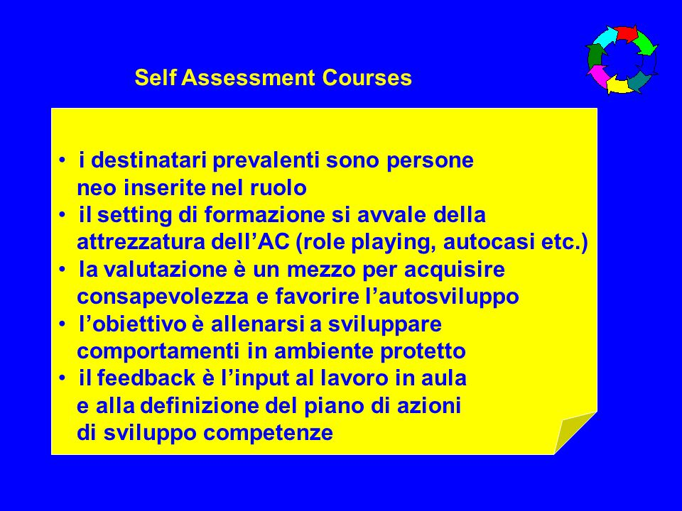 Self Assessment Courses