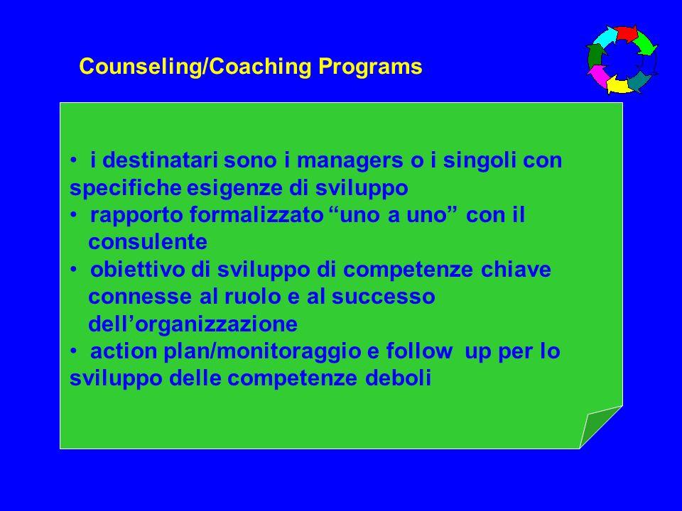 Counseling/Coaching Programs