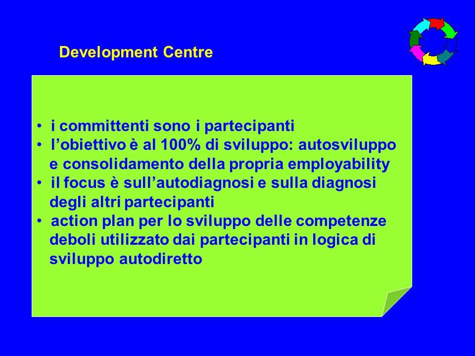 Development Centre i committenti sono i partecipanti. l'obiettivo è al 100% di sviluppo: autosviluppo.