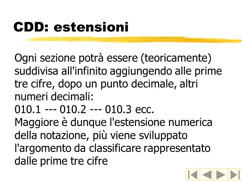 CDD: estensioni