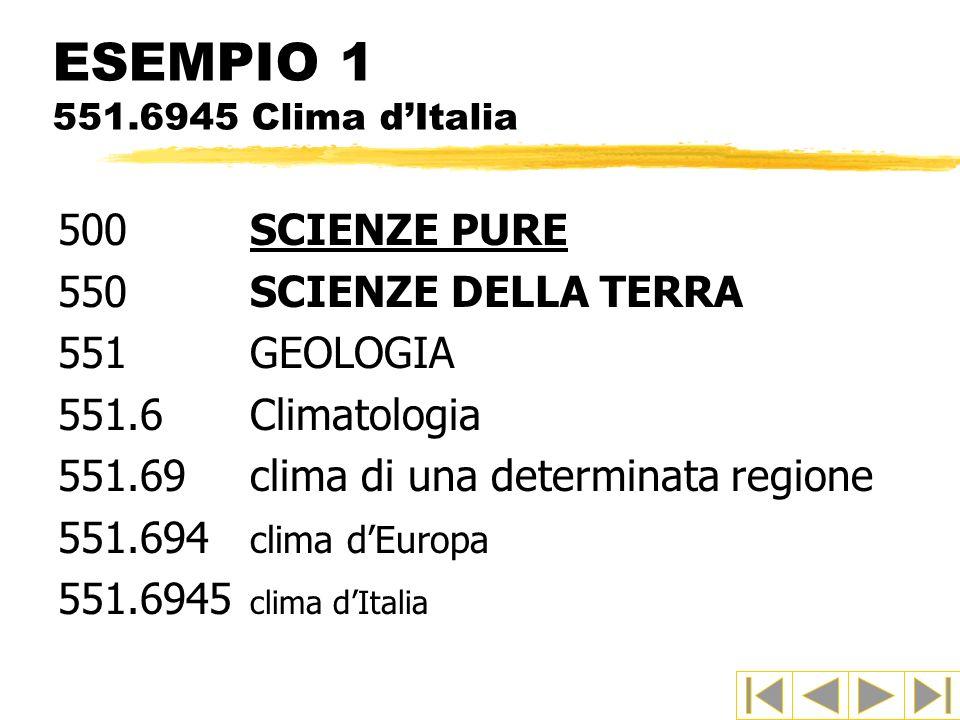 ESEMPIO 1 551.6945 Clima d'Italia