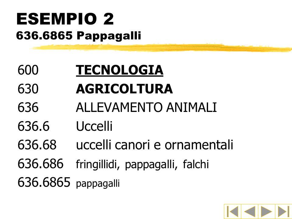ESEMPIO 2 636.6865 Pappagalli 600 TECNOLOGIA 630 AGRICOLTURA
