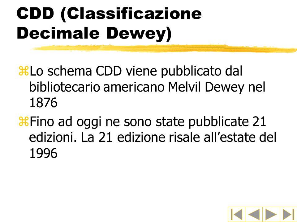 CDD (Classificazione Decimale Dewey)
