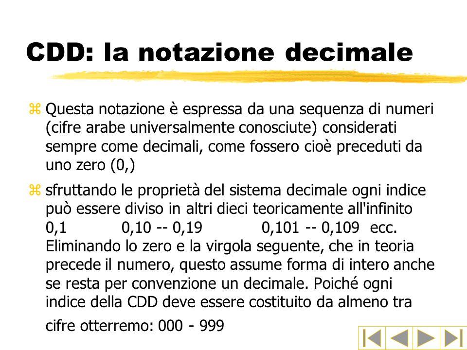CDD: la notazione decimale