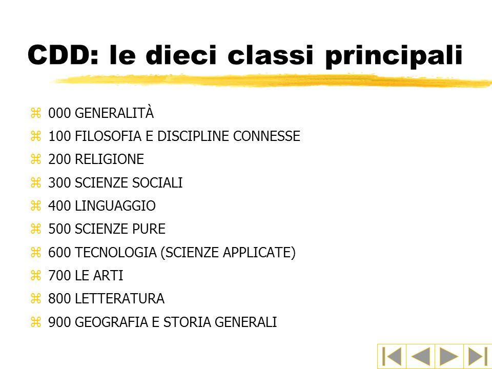 CDD: le dieci classi principali