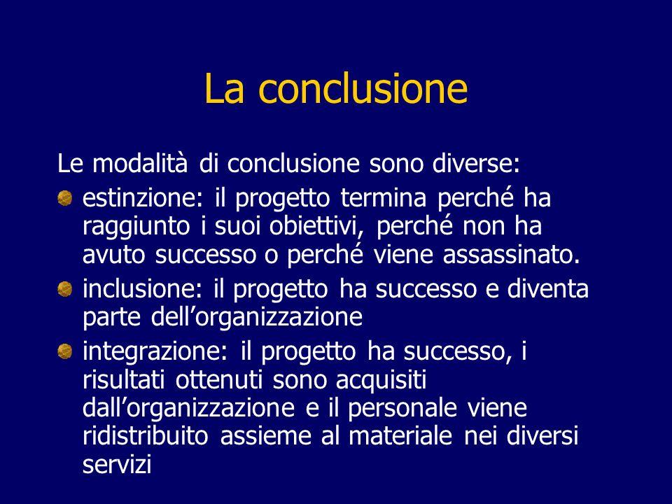 La conclusione Le modalità di conclusione sono diverse: