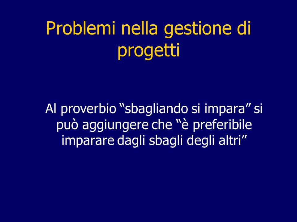 Problemi nella gestione di progetti